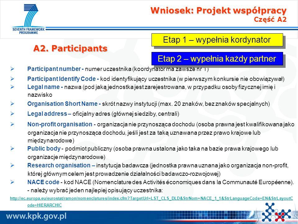 Wniosek: Projekt współpracy Wniosek: Projekt współpracy Część A2 A2. Participants Participant number - numer uczestnika (koordynator ma zawsze nr 1) P