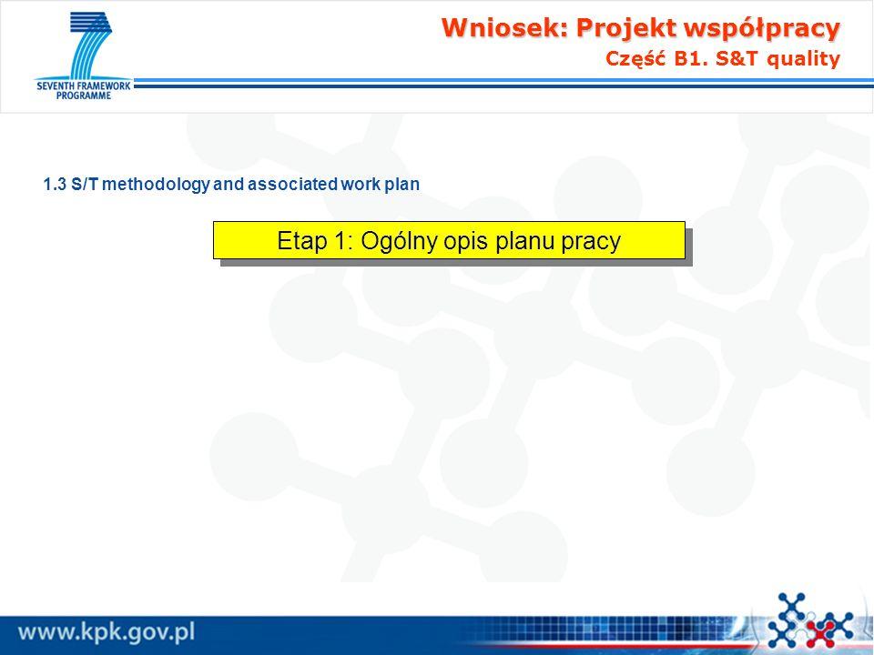 Wniosek: Projekt współpracy Wniosek: Projekt współpracy Część B1. S&T quality 1.3 S/T methodology and associated work plan Etap 1: Ogólny opis planu p