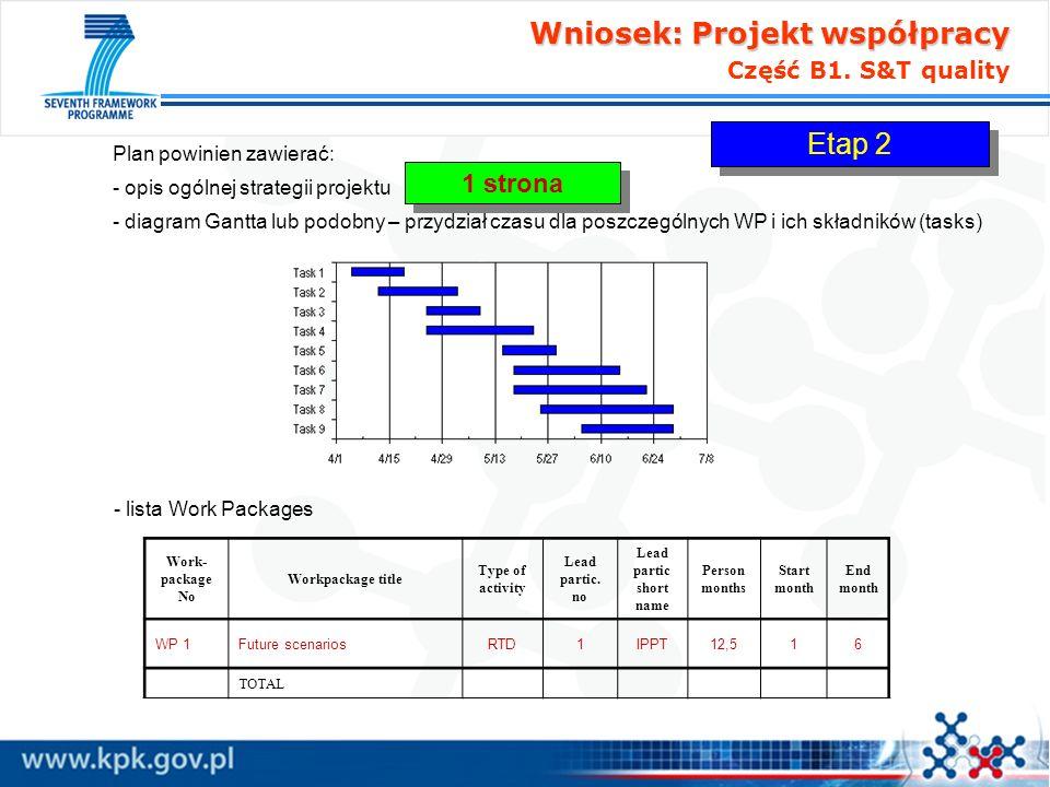 Wniosek: Projekt współpracy Wniosek: Projekt współpracy Część B1. S&T quality Plan powinien zawierać: - opis ogólnej strategii projektu - diagram Gant