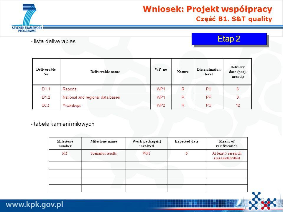 Wniosek: Projekt współpracy Wniosek: Projekt współpracy Część B1. S&T quality - lista deliverables Deliverable No Deliverable name WP no Nature Dissem
