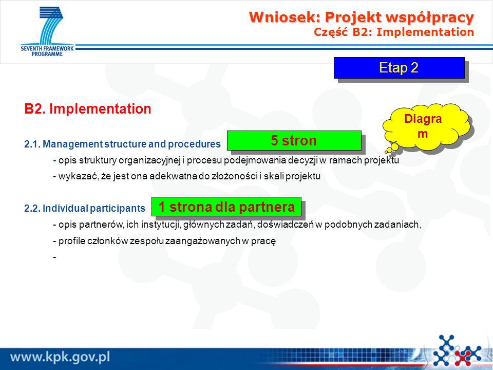 Wniosek: Projekt współpracy Wniosek: Projekt współpracy Część B2: Implementation B2. Implementation 2.1. Management structure and procedures - opis st