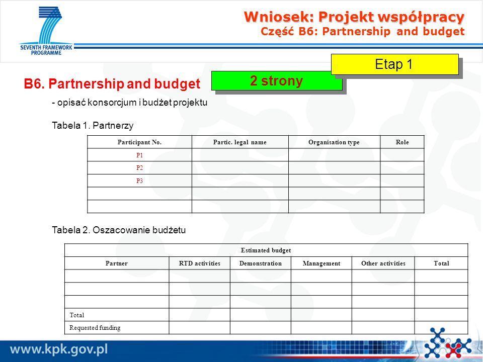 Wniosek: Projekt współpracy Wniosek: Projekt współpracy Część B6: Partnership and budget B6. Partnership and budget - opisać konsorcjum i budżet proje