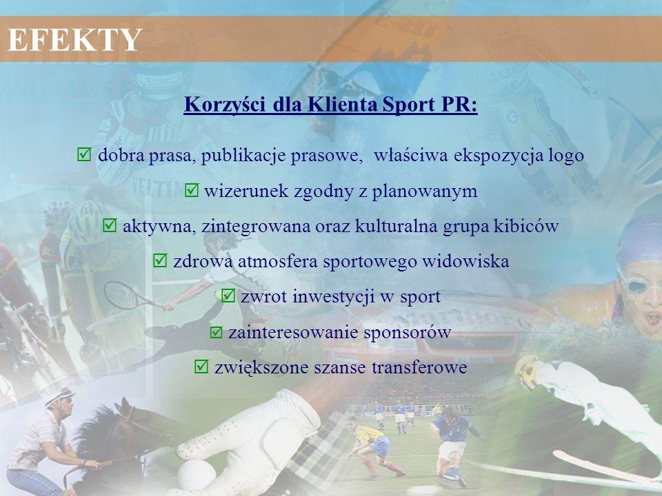 Korzyści dla Klienta Sport PR: dobra prasa, publikacje prasowe, właściwa ekspozycja logo wizerunek zgodny z planowanym aktywna, zintegrowana oraz kult