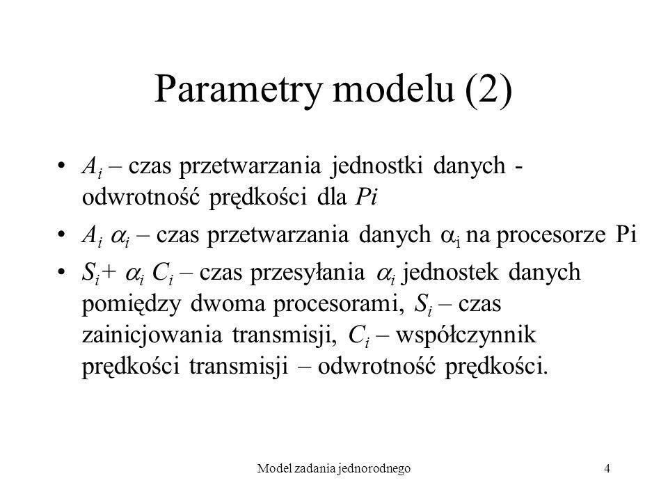 Model zadania jednorodnego4 Parametry modelu (2) A i – czas przetwarzania jednostki danych - odwrotność prędkości dla Pi A i i – czas przetwarzania da
