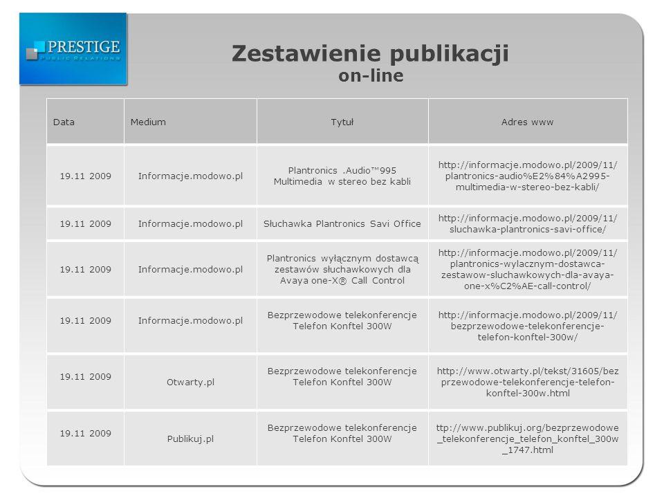 Zestawienie publikacji on-line DataMediumTytułAdres www 19.11 2009Informacje.modowo.pl Plantronics.Audio995 Multimedia w stereo bez kabli http://informacje.modowo.pl/2009/11/ plantronics-audio%E2%84%A2995- multimedia-w-stereo-bez-kabli/ 19.11 2009Informacje.modowo.plSłuchawka Plantronics Savi Office http://informacje.modowo.pl/2009/11/ sluchawka-plantronics-savi-office/ 19.11 2009Informacje.modowo.pl Plantronics wyłącznym dostawcą zestawów słuchawkowych dla Avaya one-X® Call Control http://informacje.modowo.pl/2009/11/ plantronics-wylacznym-dostawca- zestawow-sluchawkowych-dla-avaya- one-x%C2%AE-call-control/ 19.11 2009Informacje.modowo.pl Bezprzewodowe telekonferencje Telefon Konftel 300W http://informacje.modowo.pl/2009/11/ bezprzewodowe-telekonferencje- telefon-konftel-300w/ 19.11 2009 Otwarty.pl Bezprzewodowe telekonferencje Telefon Konftel 300W http://www.otwarty.pl/tekst/31605/bez przewodowe-telekonferencje-telefon- konftel-300w.html 19.11 2009 Publikuj.pl Bezprzewodowe telekonferencje Telefon Konftel 300W ttp://www.publikuj.org/bezprzewodowe _telekonferencje_telefon_konftel_300w _1747.html