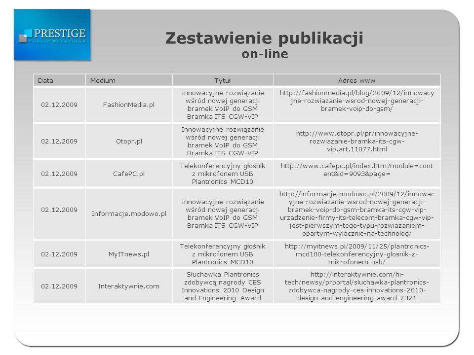 Zestawienie publikacji on-line DataMediumTytułAdres www 02.12.2009FashionMedia.pl Innowacyjne rozwiązanie wśród nowej generacji bramek VoIP do GSM Bramka ITS CGW-VIP http://fashionmedia.pl/blog/2009/12/innowacy jne-rozwiazanie-wsrod-nowej-generacji- bramek-voip-do-gsm/ 02.12.2009Otopr.pl Innowacyjne rozwiązanie wśród nowej generacji bramek VoIP do GSM Bramka ITS CGW-VIP http://www.otopr.pl/pr/innowacyjne- rozwiazanie-bramka-its-cgw- vip,art,11077.html 02.12.2009CafePC.pl Telekonferencyjny głośnik z mikrofonem USB Plantronics MCD10 http://www.cafepc.pl/index.htm module=cont ent&id=9093&page= 02.12.2009 Informacje.modowo.pl Innowacyjne rozwiązanie wśród nowej generacji bramek VoIP do GSM Bramka ITS CGW-VIP http://informacje.modowo.pl/2009/12/innowac yjne-rozwiazanie-wsrod-nowej-generacji- bramek-voip-do-gsm-bramka-its-cgw-vip- urzadzenie-firmy-its-telecom-bramka-cgw-vip- jest-pierwszym-tego-typu-rozwiazaniem- opartym-wylacznie-na-technolog/ 02.12.2009MyITnews.pl Telekonferencyjny głośnik z mikrofonem USB Plantronics MCD10 http://myitnews.pl/2009/11/25/plantronics- mcd100-telekonferencyjny-glosnik-z- mikrofonem-usb/ 02.12.2009Interaktywnie.com Słuchawka Plantronics zdobywcą nagrody CES Innovations 2010 Design and Engineering Award http://interaktywnie.com/hi- tech/newsy/prportal/sluchawka-plantronics- zdobywca-nagrody-ces-innovations-2010- design-and-engineering-award-7321