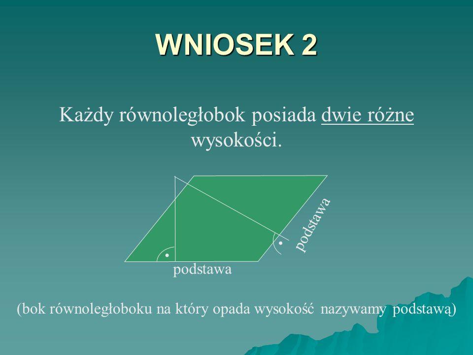 WNIOSEK 2 Każdy równoległobok posiada dwie różne wysokości.