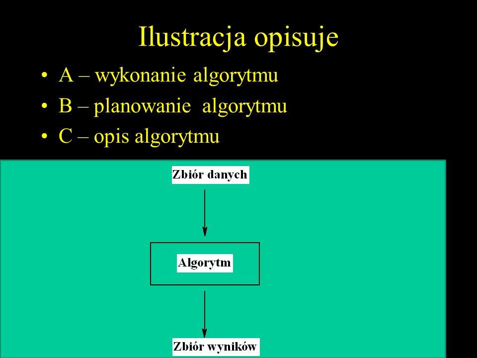 Ilustracja opisuje A – wykonanie algorytmu B – planowanie algorytmu C – opis algorytmu 32Questions for test1 M. Janecka H.P. Janecki