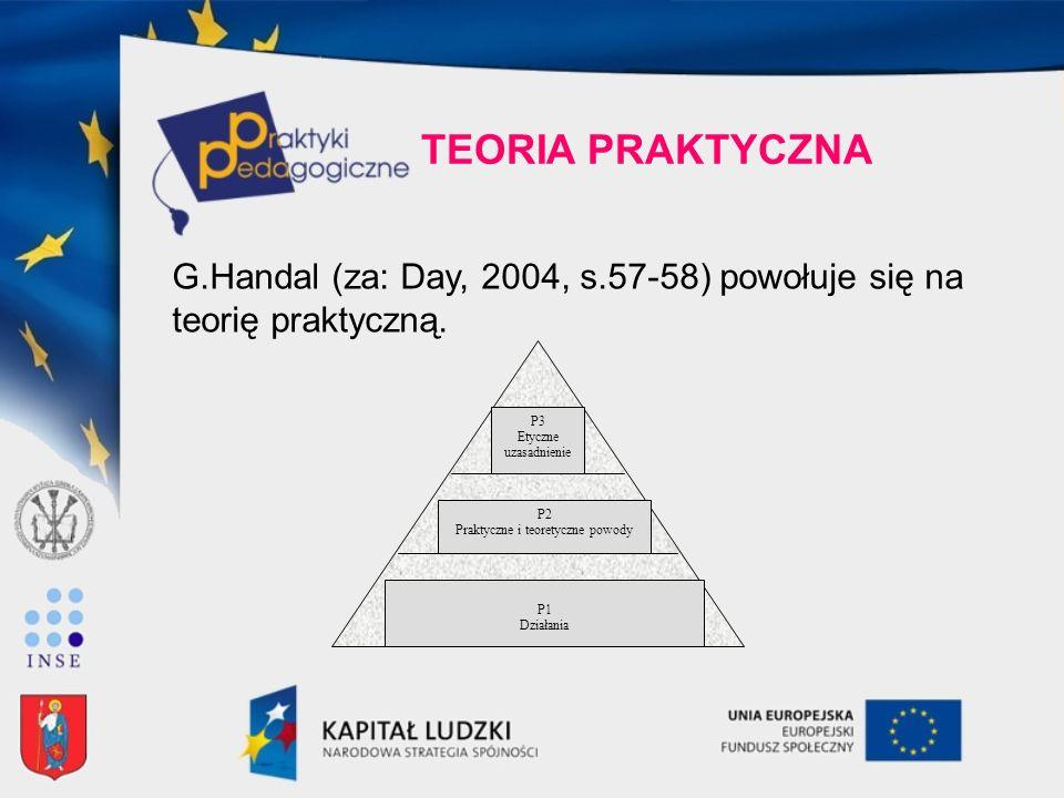 TEORIA PRAKTYCZNA G.Handal (za: Day, 2004, s.57-58) powołuje się na teorię praktyczną. P3 Etyczne uzasadnienie P2 Praktyczne i teoretyczne powody P1 D