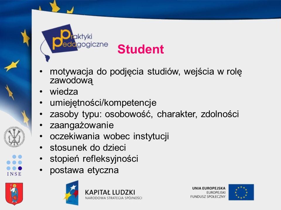 Student motywacja do podjęcia studiów, wejścia w rolę zawodową wiedza umiejętności/kompetencje zasoby typu: osobowość, charakter, zdolności zaangażowa