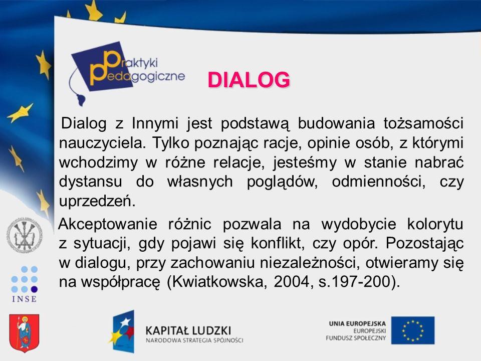 DIALOG DIALOG Dialog z Innymi jest podstawą budowania tożsamości nauczyciela. Tylko poznając racje, opinie osób, z którymi wchodzimy w różne relacje,