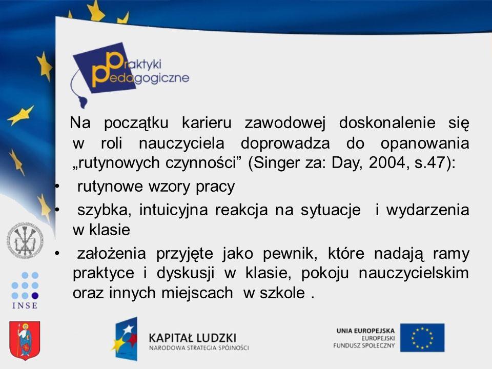 Pewne zachowania stają się wykładnią działania (Argyris i Schőn, za: Day, 2004, s.
