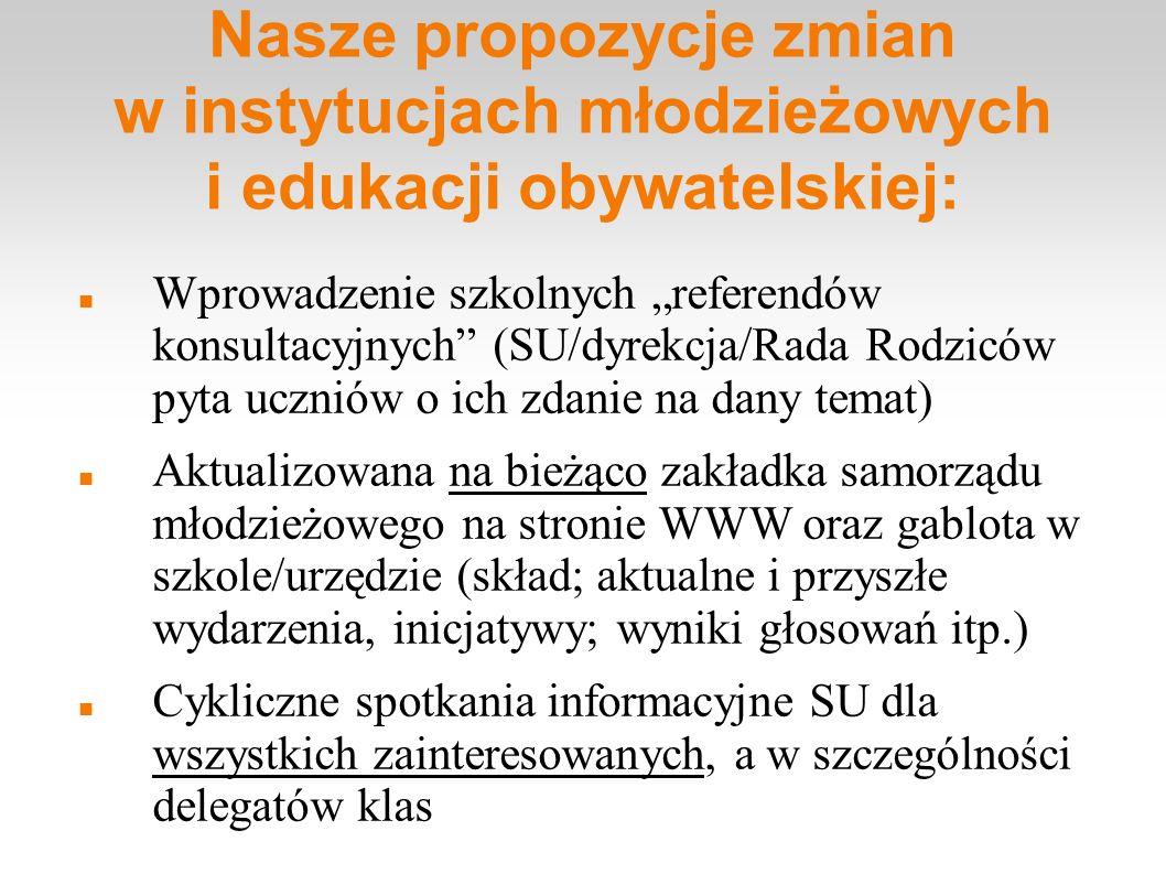 Nasze propozycje zmian w instytucjach młodzieżowych i edukacji obywatelskiej: Wprowadzenie szkolnych referendów konsultacyjnych (SU/dyrekcja/Rada Rodz