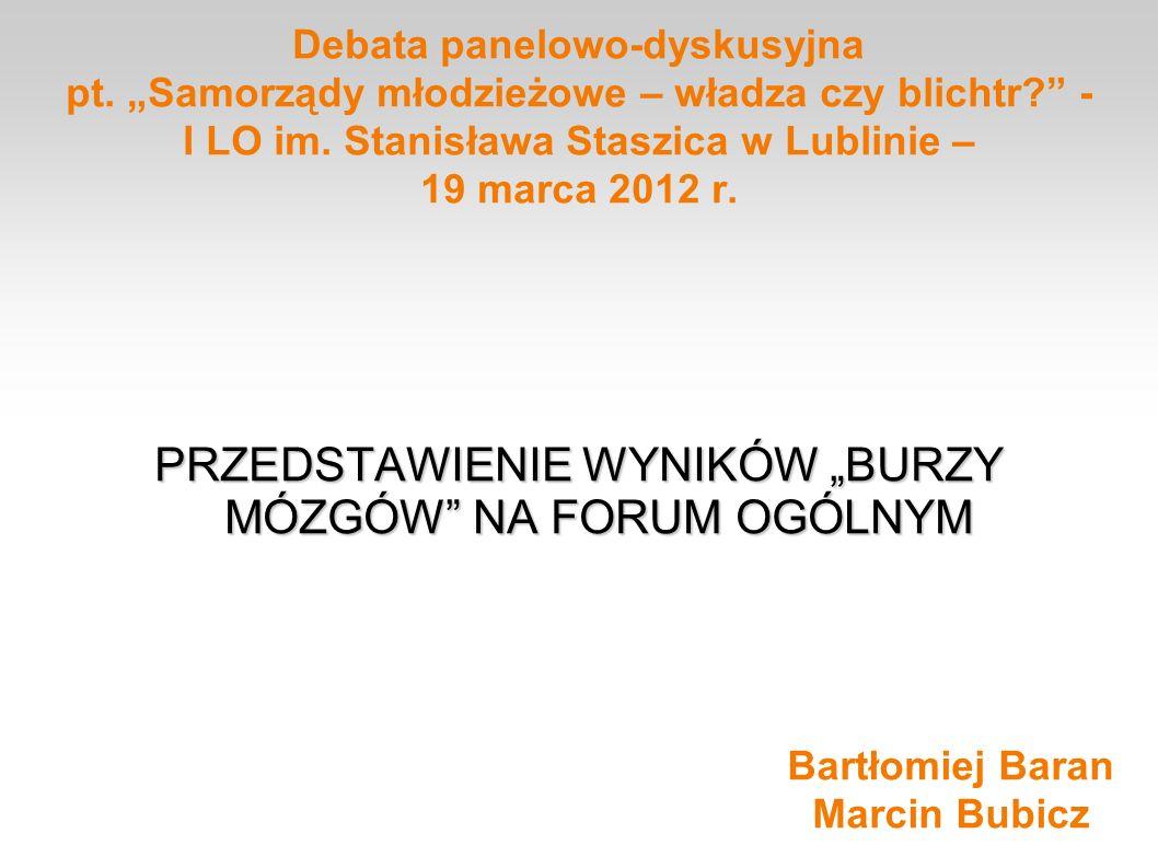 Debata panelowo-dyskusyjna pt. Samorządy młodzieżowe – władza czy blichtr? - I LO im. Stanisława Staszica w Lublinie – 19 marca 2012 r. PRZEDSTAWIENIE