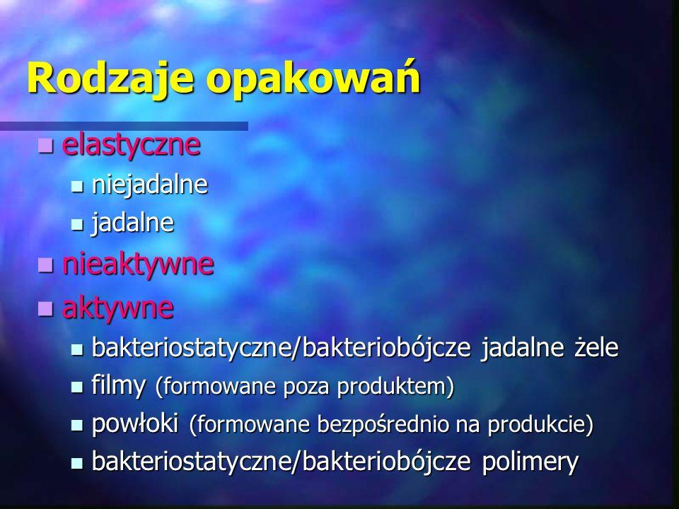 Rodzaje opakowań elastyczne elastyczne niejadalne niejadalne jadalne jadalne nieaktywne nieaktywne aktywne aktywne bakteriostatyczne/bakteriobójcze ja