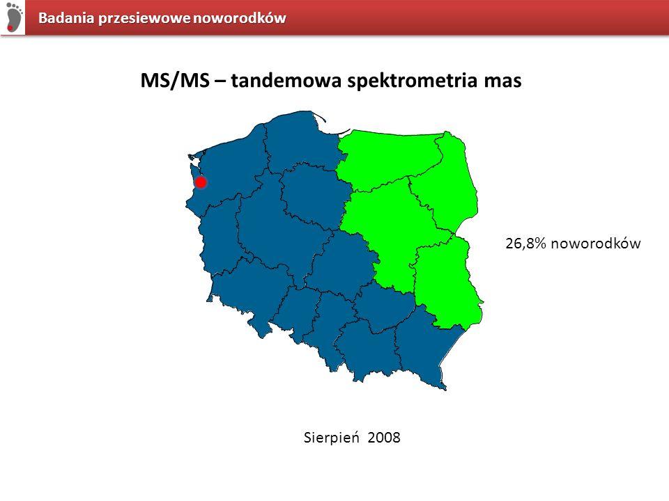 Sierpień 2008 26,8% noworodków MS/MS – tandemowa spektrometria mas Badania przesiewowe noworodków Badania przesiewowe noworodków
