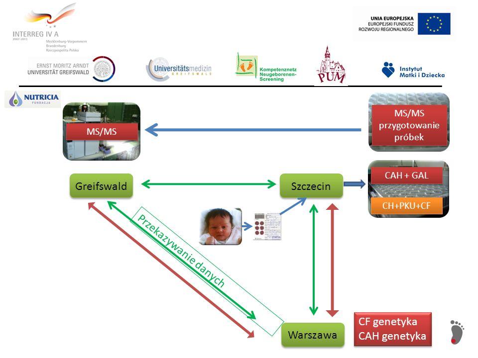 Greifswald Szczecin Warszawa CH+PKU+CF CAH + GAL MS/MS przygotowanie próbek MS/MS Przekazywanie danych CF genetyka CAH genetyka CF genetyka CAH genety