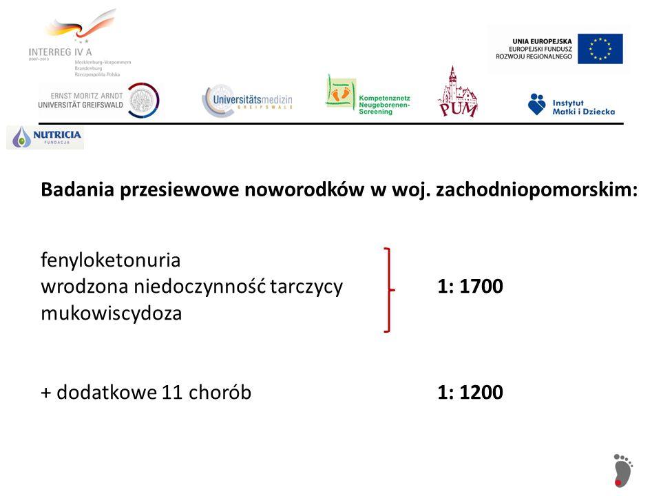 Badania przesiewowe noworodków w woj. zachodniopomorskim: fenyloketonuria wrodzona niedoczynność tarczycy1: 1700 mukowiscydoza + dodatkowe 11 chorób1: