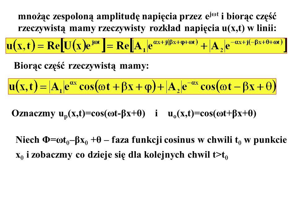mnożąc zespoloną amplitudę napięcia przez e jωt i biorąc część rzeczywistą mamy rzeczywisty rozkład napięcia u(x,t) w linii: Biorąc część rzeczywistą