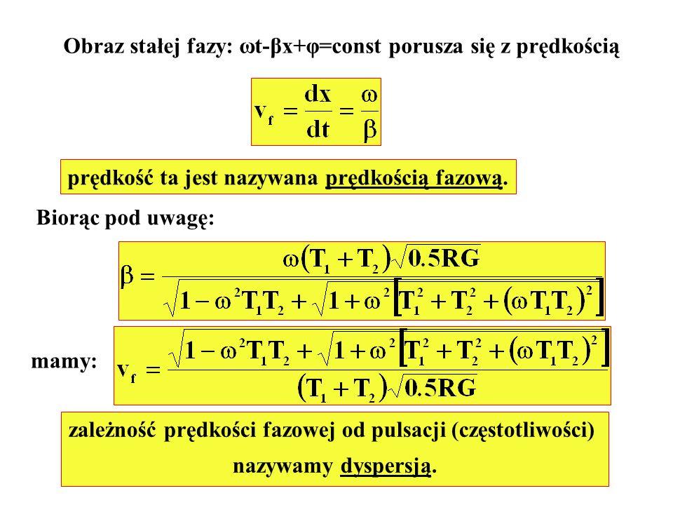 Obraz stałej fazy: ωt-βx+φ=const porusza się z prędkością prędkość ta jest nazywana prędkością fazową. Biorąc pod uwagę: mamy: zależność prędkości faz
