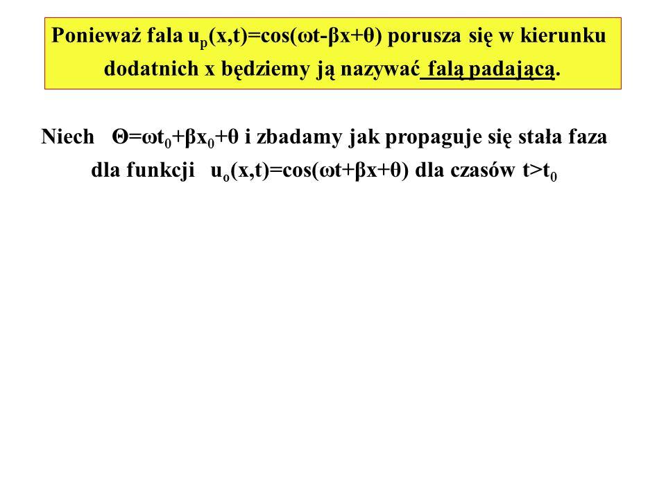 Ponieważ fala u p (x,t)=cos(ωt-βx+θ) porusza się w kierunku dodatnich x będziemy ją nazywać falą padającą. Niech Θ=ωt 0 +βx 0 +θ i zbadamy jak propagu