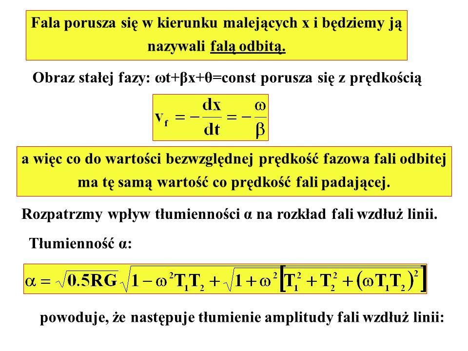 Fala porusza się w kierunku malejących x i będziemy ją nazywali falą odbitą. Obraz stałej fazy: ωt+βx+θ=const porusza się z prędkością a więc co do wa