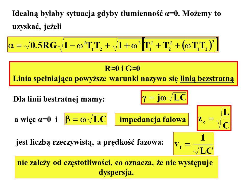 Idealną byłaby sytuacja gdyby tłumienność α=0. Możemy to uzyskać, jeżeli R0 i G0 Linia spełniająca powyższe warunki nazywa się linią bezstratną Dla li