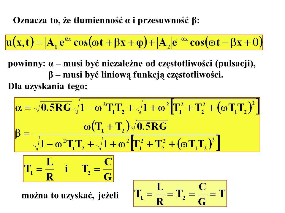 Oznacza to, że tłumienność α i przesuwność β: powinny: α – musi być niezależne od częstotliwości (pulsacji), β – musi być liniową funkcją częstotliwoś