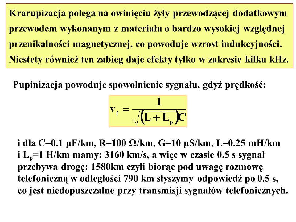 Krarupizacja polega na owinięciu żyły przewodzącej dodatkowym przewodem wykonanym z materiału o bardzo wysokiej względnej przenikalności magnetycznej,