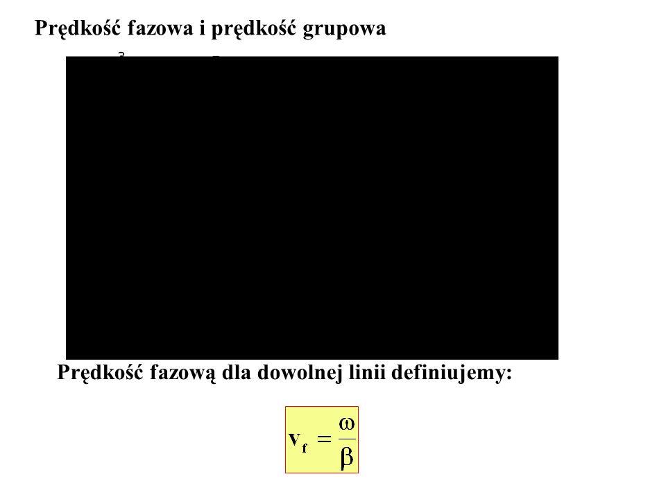 Prędkość fazowa i prędkość grupowa Prędkość fazową dla dowolnej linii definiujemy:
