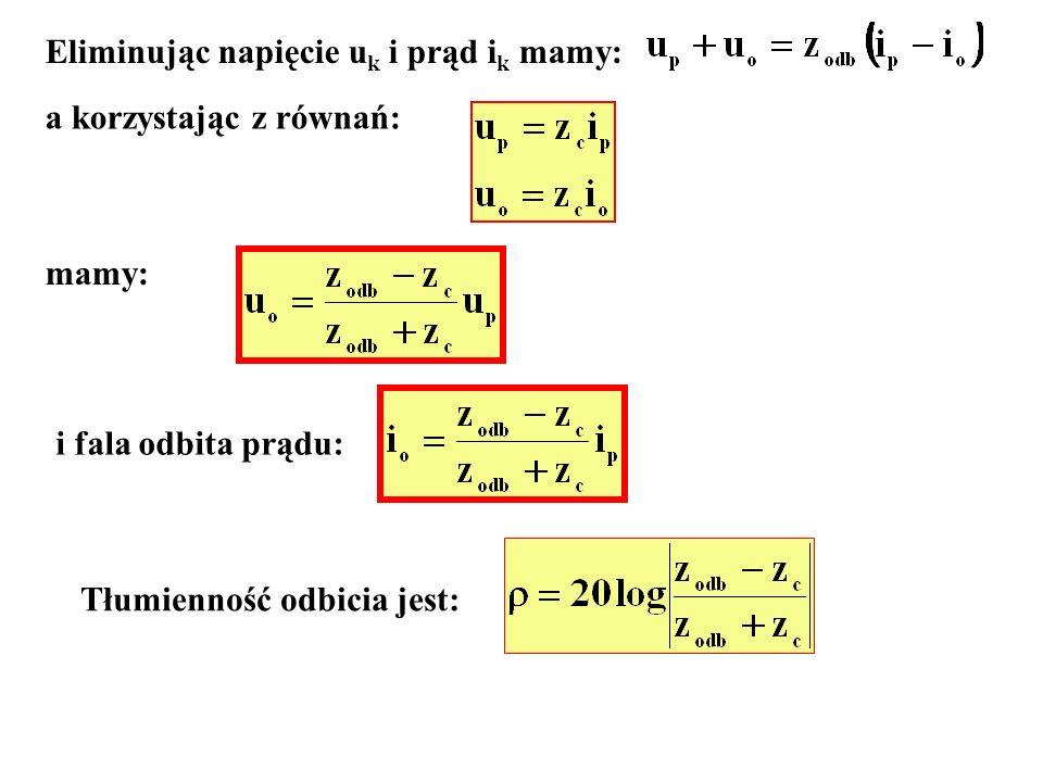 Eliminując napięcie u k i prąd i k mamy: a korzystając z równań: mamy: i fala odbita prądu: Tłumienność odbicia jest: