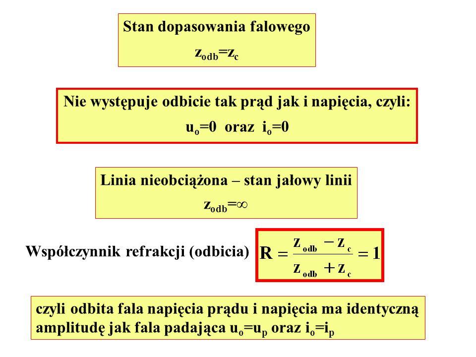 Stan dopasowania falowego z odb =z c Nie występuje odbicie tak prąd jak i napięcia, czyli: u o =0 oraz i o =0 Linia nieobciążona – stan jałowy linii z