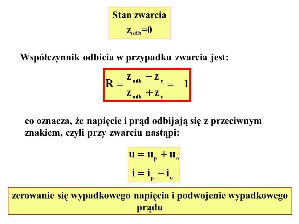 Stan zwarcia z odb =0 Współczynnik odbicia w przypadku zwarcia jest: co oznacza, że napięcie i prąd odbijają się z przeciwnym znakiem, czyli przy zwar