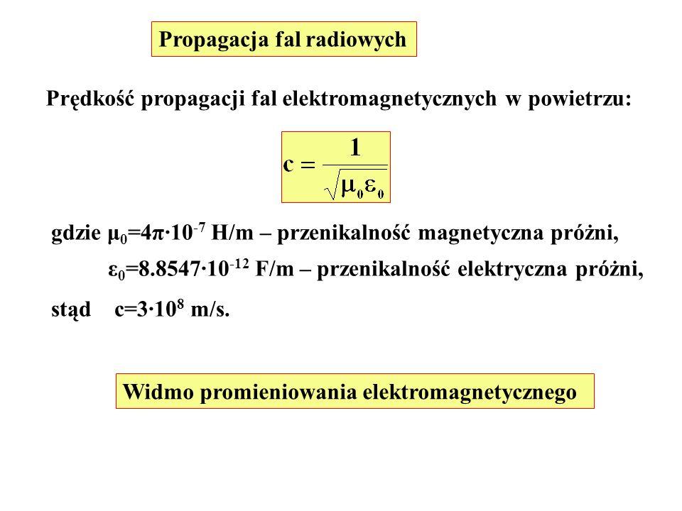 Propagacja fal radiowych Prędkość propagacji fal elektromagnetycznych w powietrzu: gdzie μ 0 =4π·10 -7 H/m – przenikalność magnetyczna próżni, ε 0 =8.