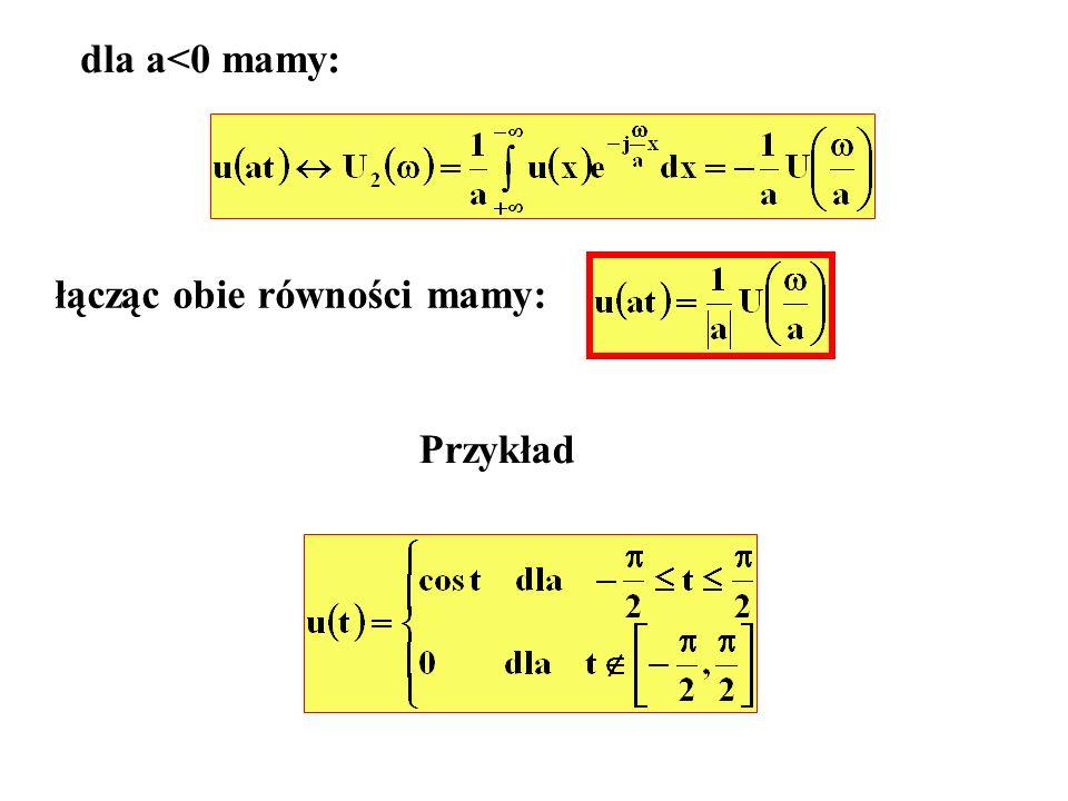 dla a<0 mamy: łącząc obie równości mamy: Przykład