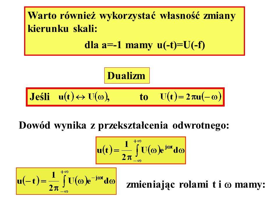 Warto również wykorzystać własność zmiany kierunku skali: dla a=-1 mamy u(-t)=U(-f) Dualizm Jeśli, to Dowód wynika z przekształcenia odwrotnego: zmien
