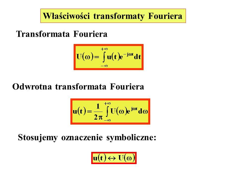 Funkcje sprzężone Jeżeli u(t)U( ), to dla zespolonej funkcji czasu zachodzi u * (t)U * (- ).
