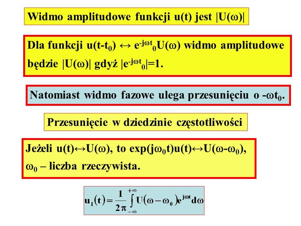 Widmo amplitudowe funkcji u(t) jest |U( )| Dla funkcji u(t-t 0 ) e -j t 0 U( ) widmo amplitudowe będzie |U( )| gdyż |e -j t 0 |=1. Natomiast widmo faz