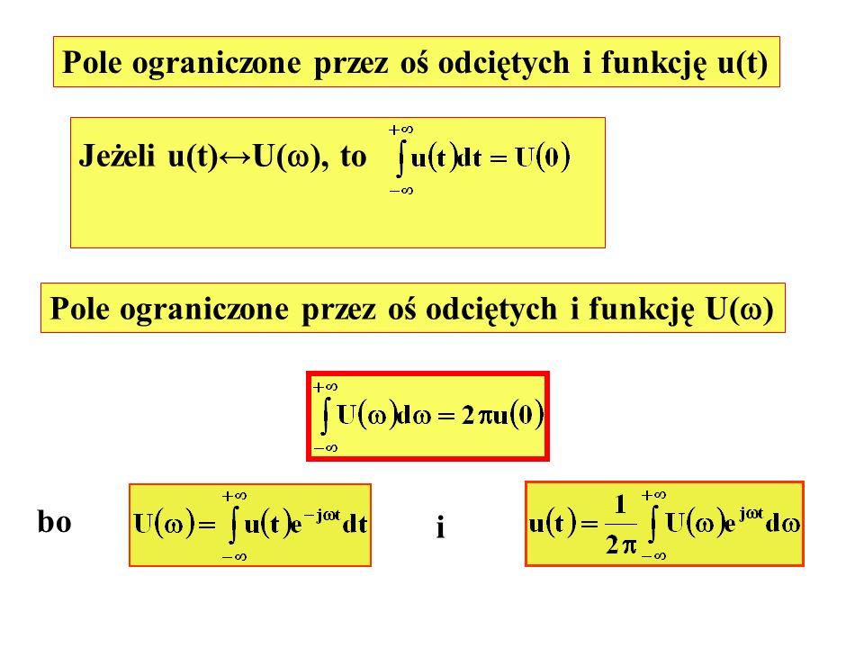 Pole ograniczone przez oś odciętych i funkcję u(t) Jeżeli u(t)U( ), to Pole ograniczone przez oś odciętych i funkcję U( ) bo i