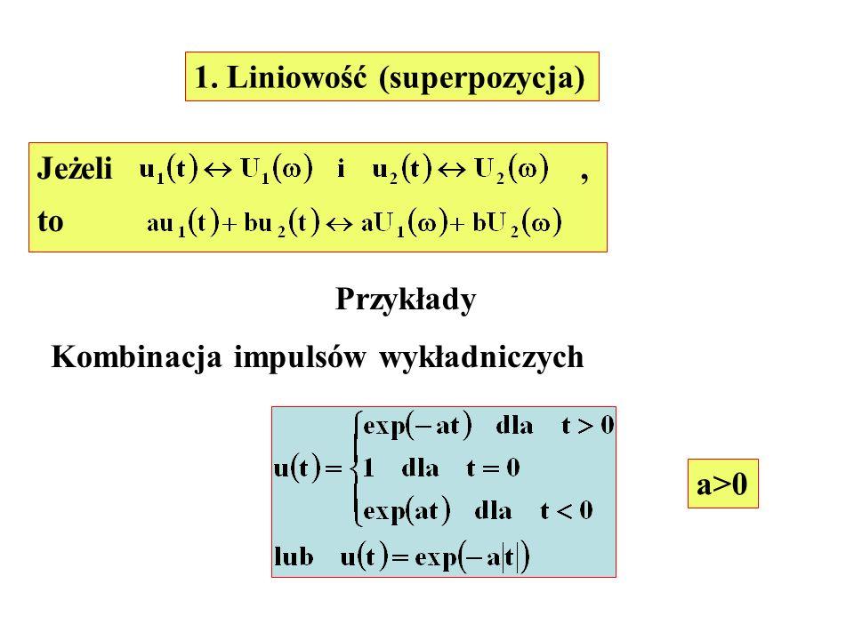 Jeżeli u(t)U( ), to dla zespolonej funkcji czasu zachodzi u * (-t)U * ( ).