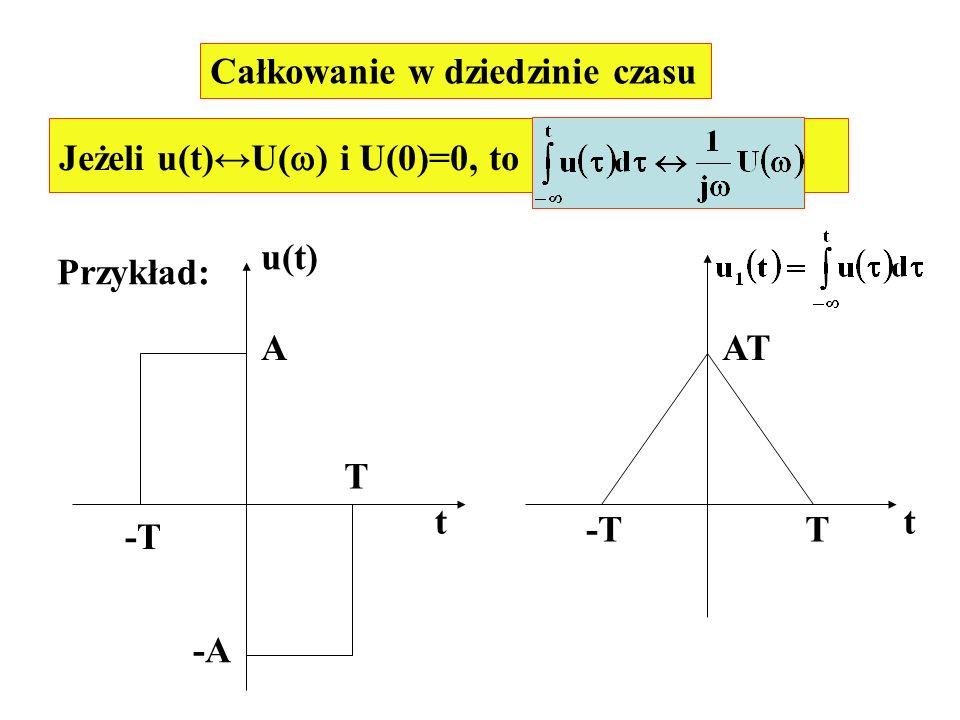 Całkowanie w dziedzinie czasu Jeżeli u(t)U( ) i U(0)=0, to Przykład: -T T u(t) A -A tt -T AT T