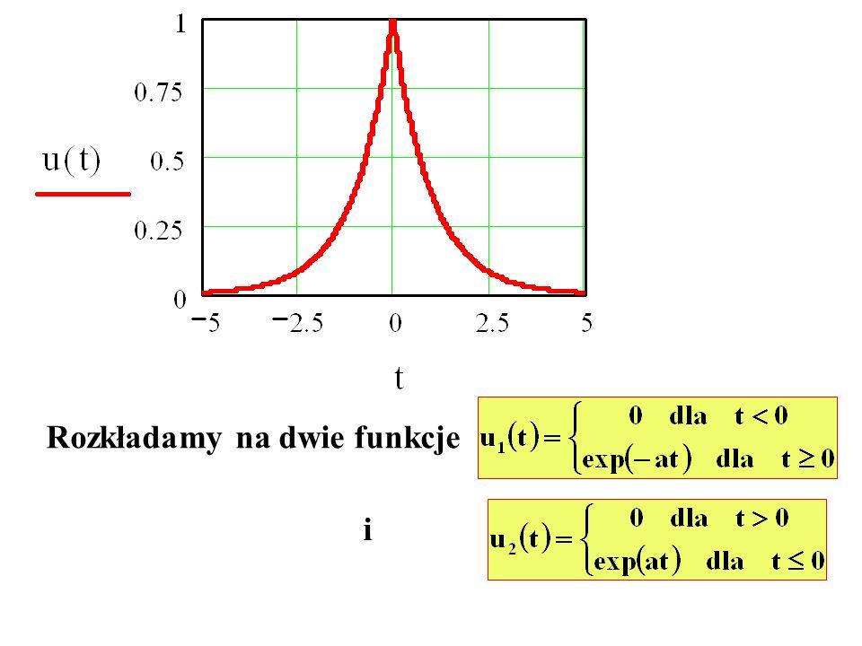 a część urojona odejmując stronami: u i (t)=0.5j[u * (t)-u(t)] Biorąc pod uwagę, że u*(t)U*(- ) mamy transformaty części rzeczywistej: u r (t)0.5[U( )+U * (- )] i dla części urojonej: u i (t)0.5j[U*(- )-U( )] Jeżeli u(t) jest funkcją rzeczywistą, to u i (t)=0, czyli U( )=U * (- ) czyli transformata Fouriera funkcji u(t) jest dla ujemnych częstotliwości funkcją sprzężoną.