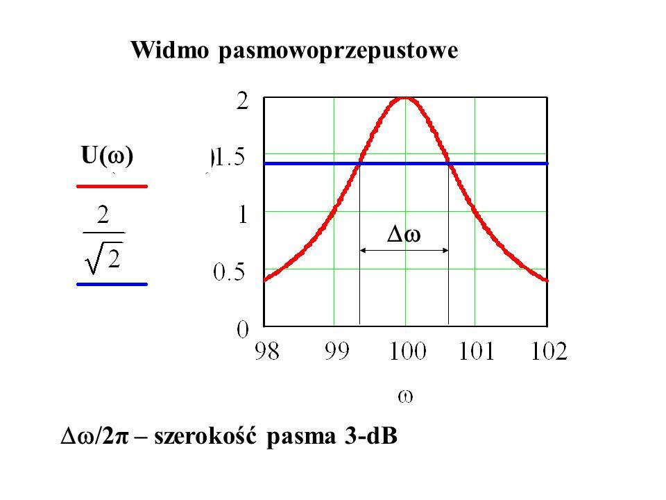 Widmo pasmowoprzepustowe U( ) /2π – szerokość pasma 3-dB