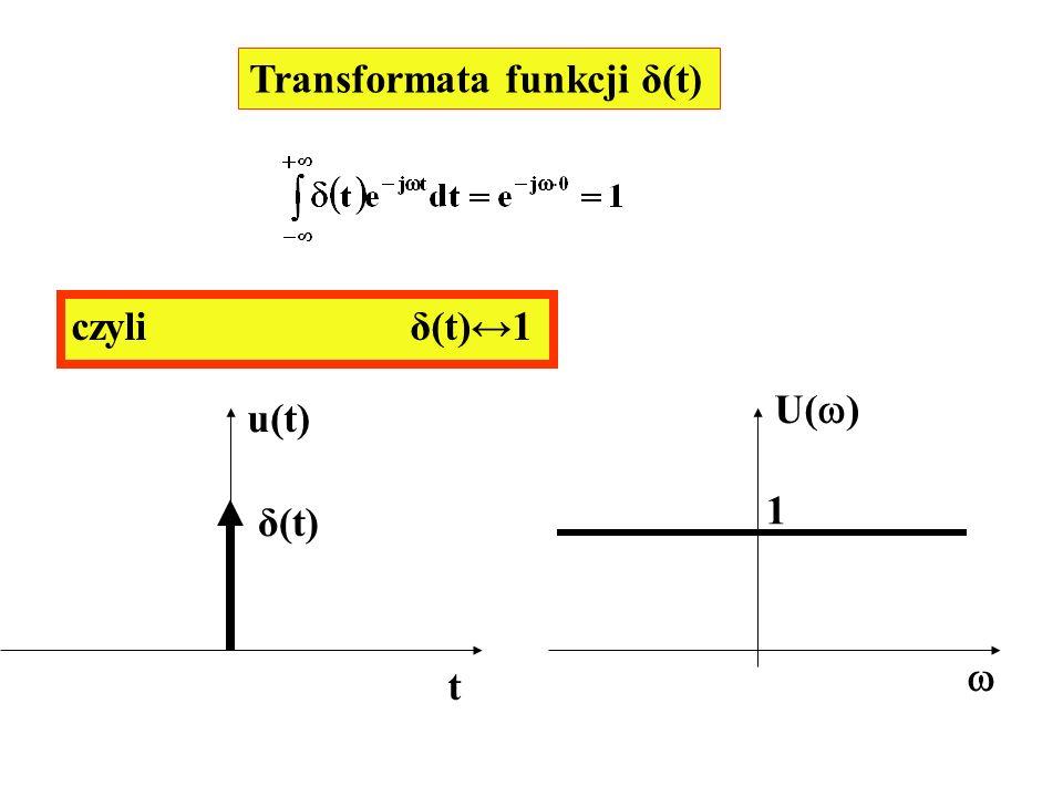 Transformata funkcji δ(t) czyli δ(t)1 t δ(t) u(t) U( ) 1