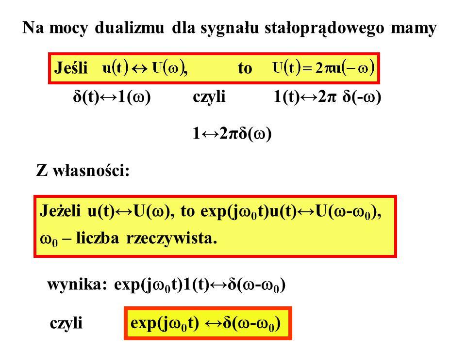 Na mocy dualizmu dla sygnału stałoprądowego mamy δ(t)1( ) czyli 1(t)2π δ(- ) 12πδ( ) Jeśli, to Z własności: Jeżeli u(t)U( ), to exp(j 0 t)u(t)U( - 0 )