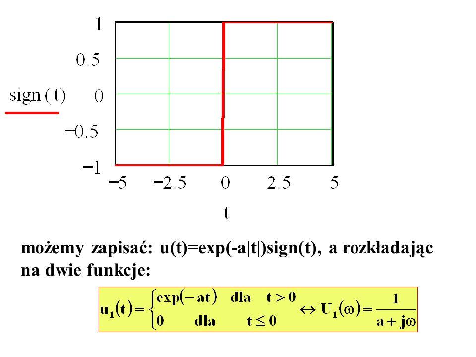i mamy: u(t)=u 1 (t)- u 2 (t), a z liniowości transformaty wynika: Transformata Fouriera nieparzystej funkcji rzeczywistej jest funkcją czysto urojoną.