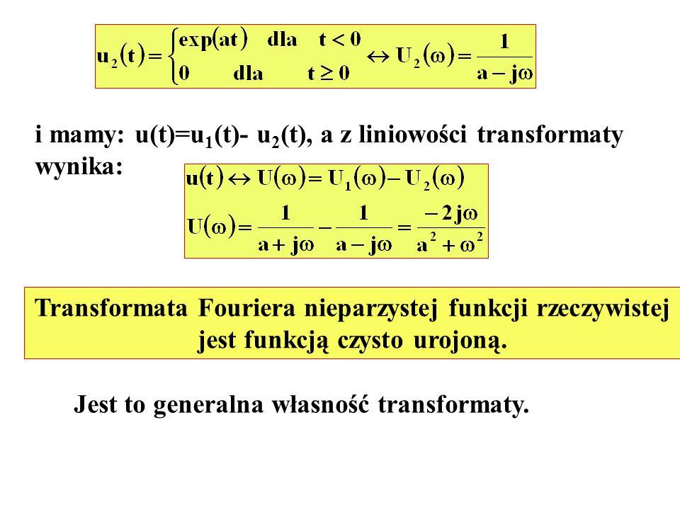 i mamy: u(t)=u 1 (t)- u 2 (t), a z liniowości transformaty wynika: Transformata Fouriera nieparzystej funkcji rzeczywistej jest funkcją czysto urojoną