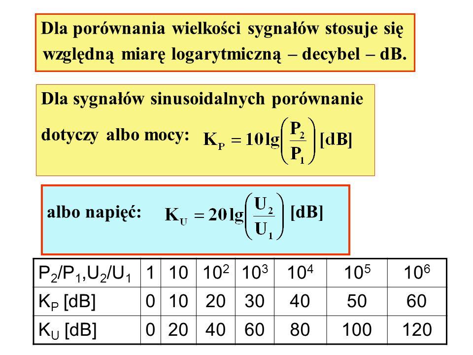 Dla porównania wielkości sygnałów stosuje się względną miarę logarytmiczną – decybel – dB. Dla sygnałów sinusoidalnych porównanie dotyczy albo mocy: a