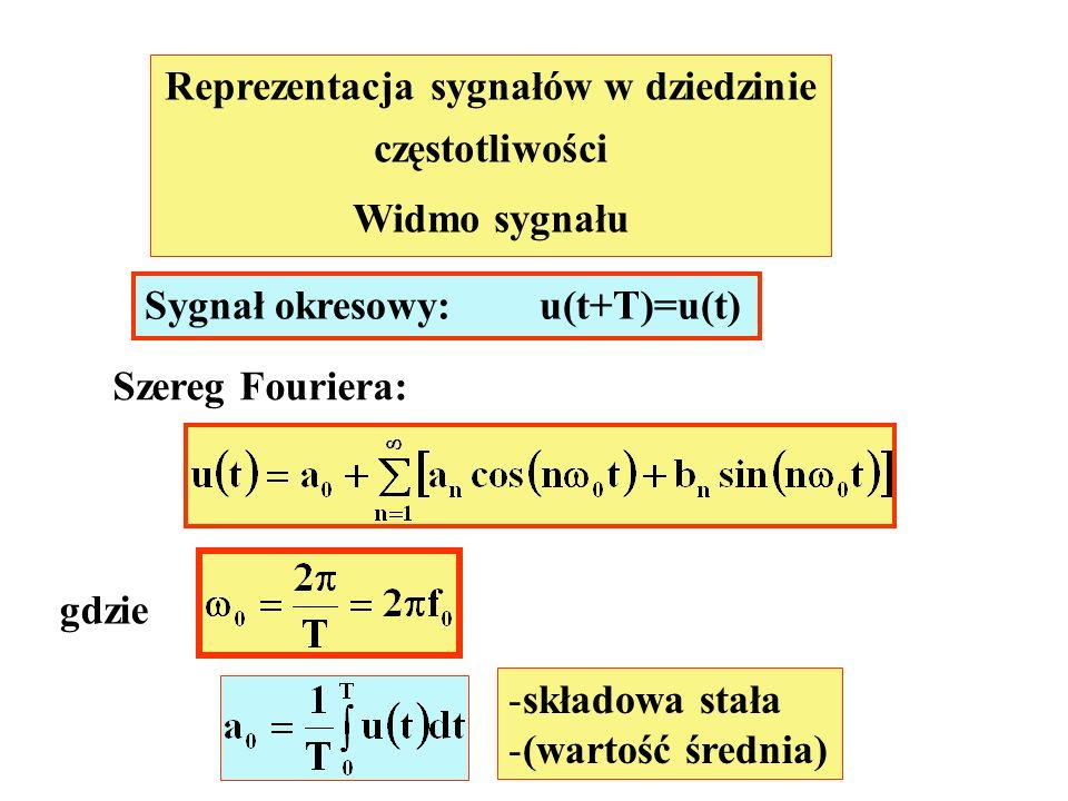Reprezentacja sygnałów w dziedzinie częstotliwości Widmo sygnału Sygnał okresowy: u(t+T)=u(t) Szereg Fouriera: gdzie -składowa stała -(wartość średnia