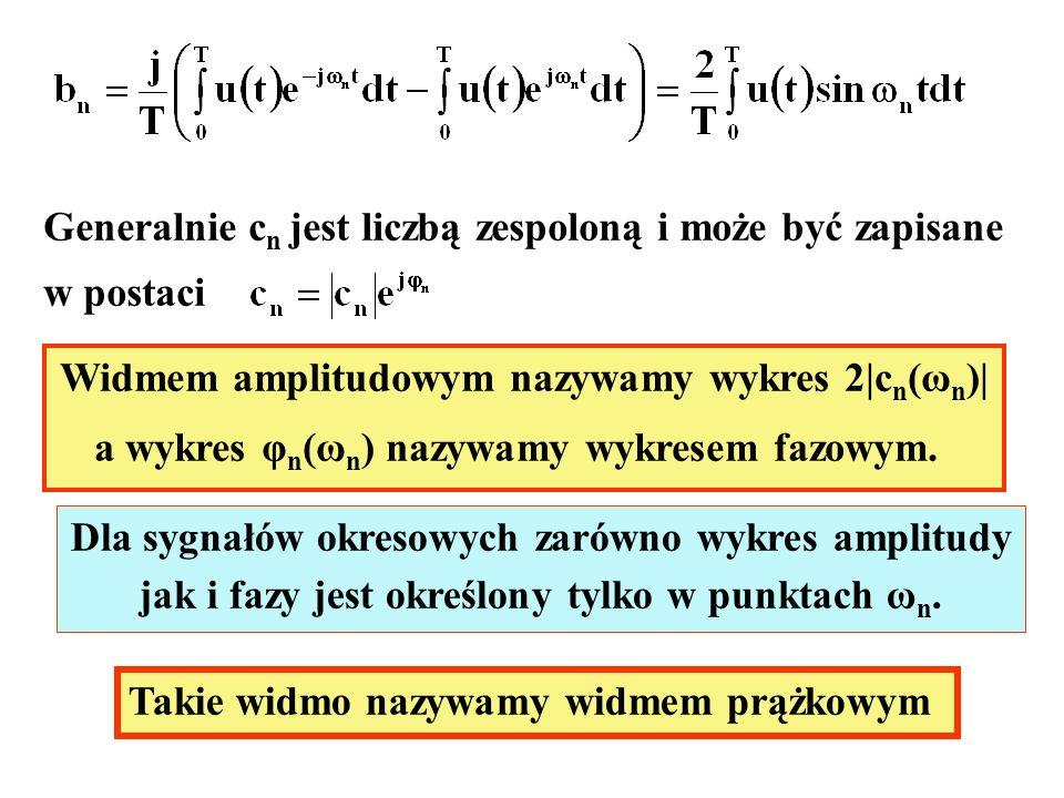 Generalnie c n jest liczbą zespoloną i może być zapisane w postaci Widmem amplitudowym nazywamy wykres 2|c n (ω n )| a wykres φ n (ω n ) nazywamy wykr
